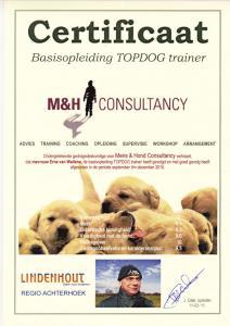 Topdog, basisopleiding topdog trainer 2011